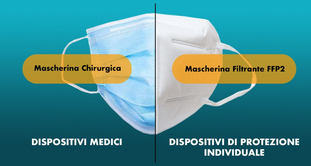 Mascherina chirurgica Mascherina FFP2